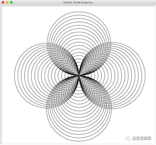 Python标准Turtle库绘制实时扫秒时钟-学霸时光机