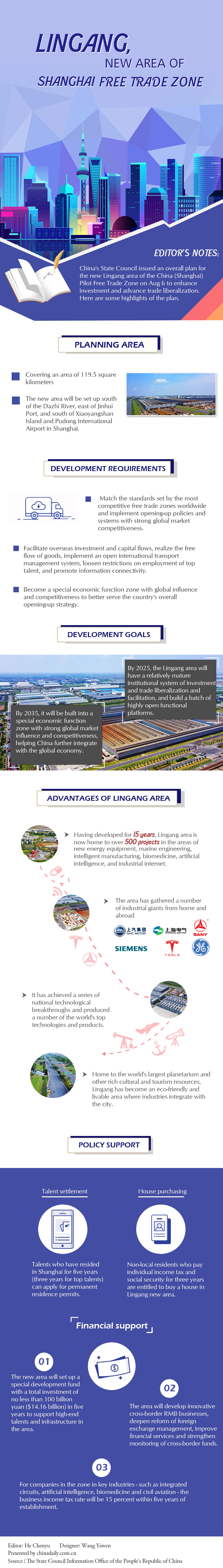 Lingang: New Area of Shanghai Free Trade Zone-学霸时光机